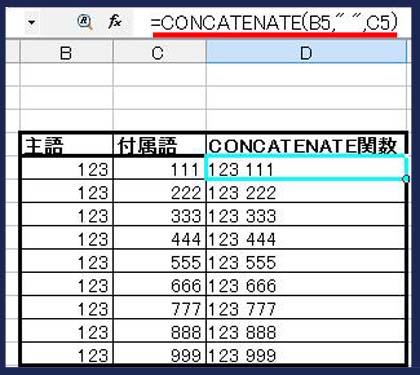 CONCATENATE関数