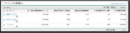 御見積計算ツール-AdWords-6