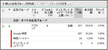 AdWords、分割タブレポート-002