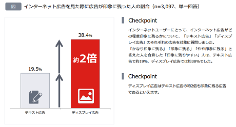 whitepaper_display_ad_Checkpoint1